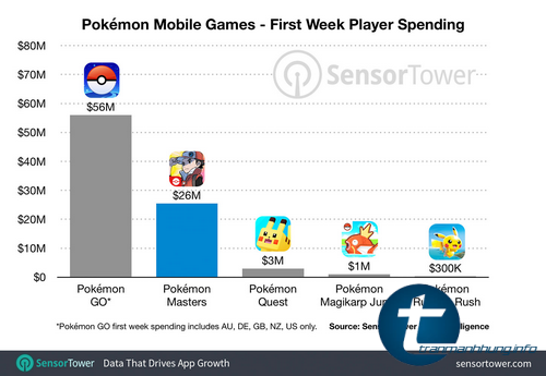 pokemon mobile games first wee 9809 3784 1568018143